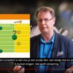 E-learning circulair inkopen: deel 2